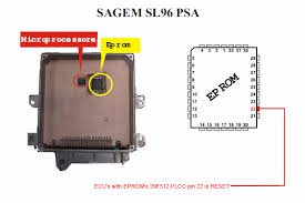 tms374 ecu decoder frequency sweeper for renault peugeot citroen
