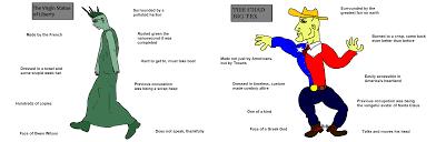 the virgin statue of liberty vs the chad big tex oc virginvschad