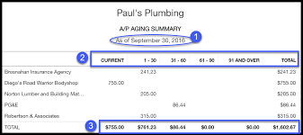 aging report template how to run an accounts payable aging report in quickbooks