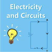 learnhive icse grade 10 physics electrical power and household