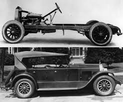 rise of the automobile teachinghistory org