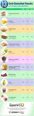 diabetic breakfast menus best 25 diabetic snacks ideas on carb free snacks