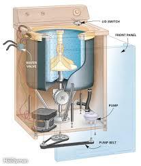 diy washer repair good ideas pinterest washer washing