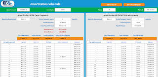 Loan Amortization Spreadsheet With Extra Payments by Loan Amortisation Schedule Excelsupersite