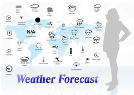 weather vocabulary games to learn english games to learn english