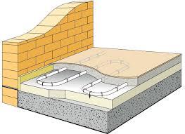 underfloor heating floor types screed suspended and floating