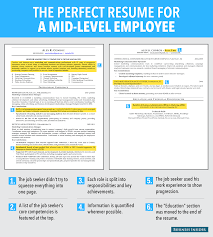 Resume Look Like What Should Your Resume Look Like Resume For Your Job Application