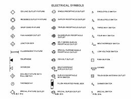 architectural electrical symbols for floor plans electrical floor plan symbols rpisite com