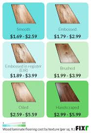 how much does it cost to install base cabinets 2021 laminate flooring installation cost laminate flooring