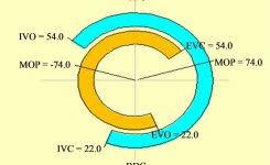 ford engine diagram ford flex engine diagram ford wiring diagrams