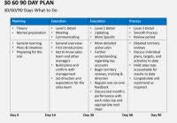 30 60 90 day plan template for interview best samples templates