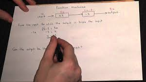 algebra and functions machines gcse maths revision youtube