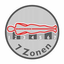 matratze 100x200 badenia bettcomfort kaltschaummatratze trendline bt 170 h2 90 x