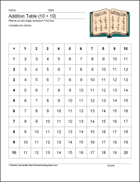 free math printables to help students learn multiplication and