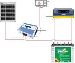 solar retrofit converter normal inverter into solar u2013 luminous eshop