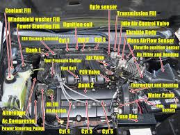 2002 dodge stratus rt stereo wiring diagram 2004 dodge stratus