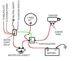 trunk mount battery kill switch diagram for a bodies only mopar