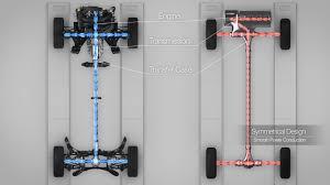 awd subaru wrx performance the symmetrical awd technology subaru