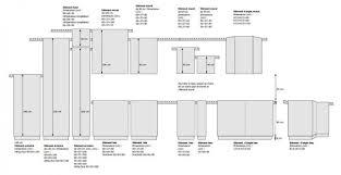hauteur plan de travail cuisine ikea impressionnant meuble cuisine dimension collection et meuble cuisine