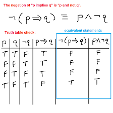 Truth Table Calculator Negating The Conditional If Then Statement P Implies Q Mathbootcamps