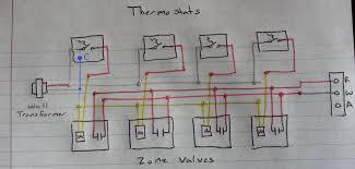 honeywell zone control wiring diagram gooddy org