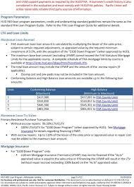 Mortgage Calculation Spreadsheet Va Mortgage Calculation Worksheet Dingliyeya Spreadsheet Templates
