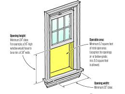 replacement windows and the code jlc online codes and