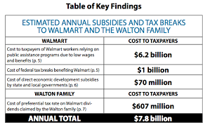 Federal Tax Table For 2014 7 Facts About Our Broken Tax System The Nation