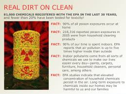 Toxicity Of Household Products by Get Clean Non Toxic Cleaning Products
