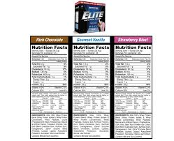 Dymatize Elite Whey 10 Lbs fitness exercise equipment home