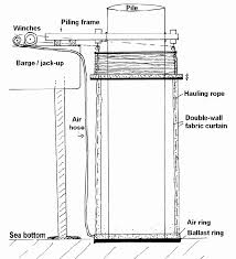 19 construction sketch of confined bubble curtain the assembly is