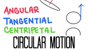 circular motion acceleration angular tangential centripetal