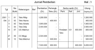 format buku jurnal penerimaan kas akuntansi perusahaan dagang jurnal khusus