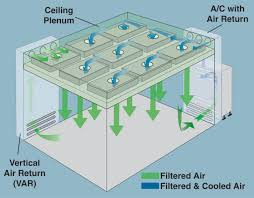 Small Bedroom Air Conditioning Cleanroom Air Conditioning Systems For Hardwall Modular Cleanrooms