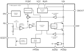 lm53602 q1 datasheet 3 5 to 36vin 2 ampere synchronous dc dc