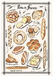 glossaire de cuisine autour de la gastronomie vocabulaire de la boulangerie pâtisserie