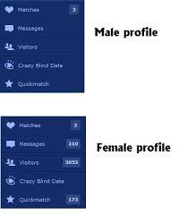 Online Dating Meme - online dating meme guy