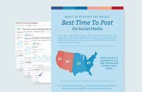 what time should i get to target on black friday best times to post on social media according to 20 studies