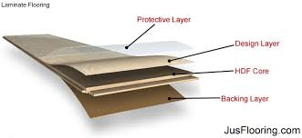 Howdens Laminate Flooring Reviews Laminate Flooring Livingston Ca U2013 Laminate Flooring Cost