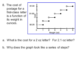functions ma 8 a 1 6 compare the graphs of linear and non linear