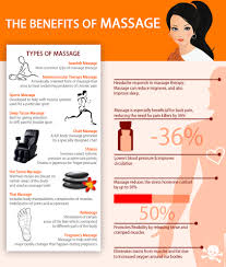 the benefits of massage come to fulcher u0027s therapeutic massage in