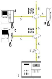 farfisa door entry wiring diagrams periodic tables