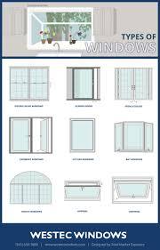 Glass Door Stops by Glass Door Types Image Collections Glass Door Interior Doors