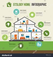 eco house plans eco house plans unique collection modern eco house plans s free