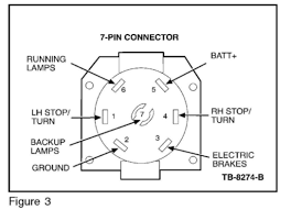 2007 ford f 250 fuse layout wiring diagrams wiring diagrams