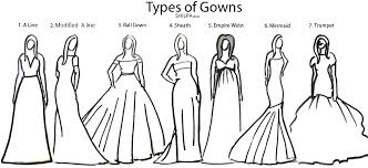 types of gowns for different shapes shilpaahuja com