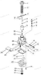 polaris sportsman 500 wiring diagram schematics wiring diagram