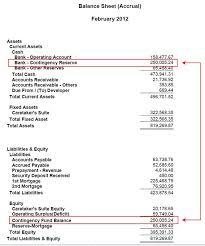 Opening Balance Sheet Template Balance Sheet Vertical Balance Sheet Template 9 Balance Sheet