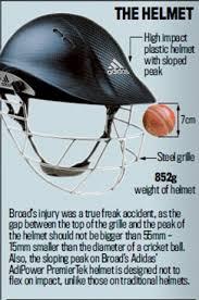 new design helmet for cricket stuart broad will be england s masked avenger bowler set to wear