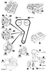 to replace timing belt on ford focus 1 6i 1998 2005
